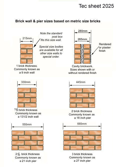 Double Brick Wall Layout 2015 Home Design Ideas